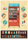 Vintage vending machine Royalty Free Stock Photo