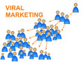 Viral marketing shows social media and advertise meaning advertisement Royalty Free Stock Images