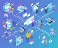 Virtual Communication Isometric Flowchart
