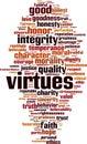 Virtues word cloud