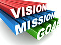 Vision mission and concept words goal zooming into view Stock Photography