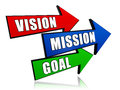 Vision mission goal in arrows text d red blue and green business concept words Royalty Free Stock Photo