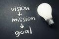 Vision mission goal