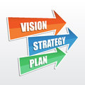 Vision, strategy, plan in arrows, flat design Stock Image