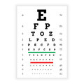 Vision test board