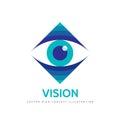 Vision - vector logo template concept illustration. Human eye. Medicine ophthalmology sign. Design element