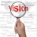 Vision, word in Magnifying glass Stock Image