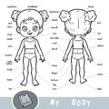 Visual dictionary about the human body. My body parts for a girl