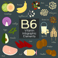 Vitamin B6 infographic element.