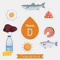 Vitamin D infographic or cholecalciferol
