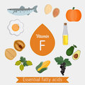 Vitamin F or Essential Fatty Acids infographic