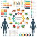Vitamin food sources with chart and other infographic elements. Food icons