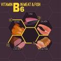 Vitamin Formula Image