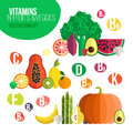Vitamine infographic healthy lifestyle vitamines in fruits and vegetables vegeterian and diet vector concept Stock Photos