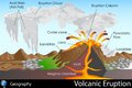 Volcanic eruption easy to edit vector illustration of Stock Image