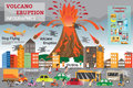 Volcano eruption infographics elements.