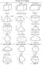 Volume of d shapes vector formulas equations for the volumes various Stock Photography