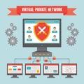 VPN (Virtual Private Network) ...