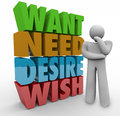 Want Need Desire Wish Thinker 3d Words