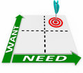 Wants needs matrix choose important things priorities you want and need by targeting top in a of possible choices and Royalty Free Stock Images
