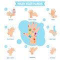 Washing hands properly infographic, illustration.