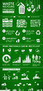 Waste infographics ecology energy recycling concept design elements icons charts Royalty Free Stock Photo