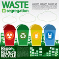 Waste segregation illustration vector eps Stock Photography