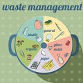 Waste sorting icons vector illustration of management Royalty Free Stock Photo