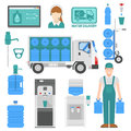 Water delivery set of design vector elements.