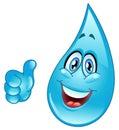 Water drop cartoon