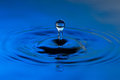 Water drop close up with concentric ripples colourful blue surfa Royalty Free Stock Photo