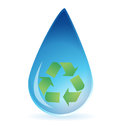 Water drop with recycle symbol inside Royalty Free Stock Photography
