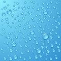 Agua gotas