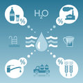 Water resource infographic elements vector Stock Images