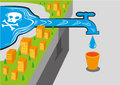 Water source has poison like lead. Editable Clip art.