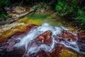 Waterflow Royalty Free Stock Photo