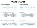Wave shapes waveform amplitude and frequency modulation Royalty Free Stock Photos