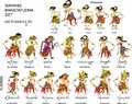 Wayang Baratayuda Set of Mahabharata,Character, Indonesian Traditional Shadow Puppet - Vector Illustration