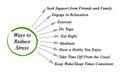 Ways to Reduce Stress Royalty Free Stock Photo