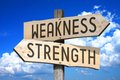 Weakness, strength - wooden signpost Royalty Free Stock Photo