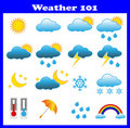 Weather Royalty Free Stock Photos