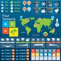 Weather forecast infographics vector illustration Stock Photo