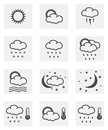 Weather icon set concept in two colors Royalty Free Stock Photos