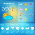 Weather symbols concept, cartoon style Royalty Free Stock Photo