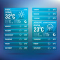 Weather widget app for mobile illustration Royalty Free Stock Photo