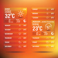 Weather widget app for mobile illustration Stock Image