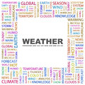 Weather word cloud concept illustration wordcloud collage Stock Image