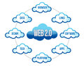 Web 2.0 word on cloud scheme Royalty Free Stock Photography
