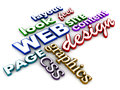 Návrh internetových stránek