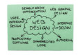 Web Design Diagram Royalty Free Stock Image